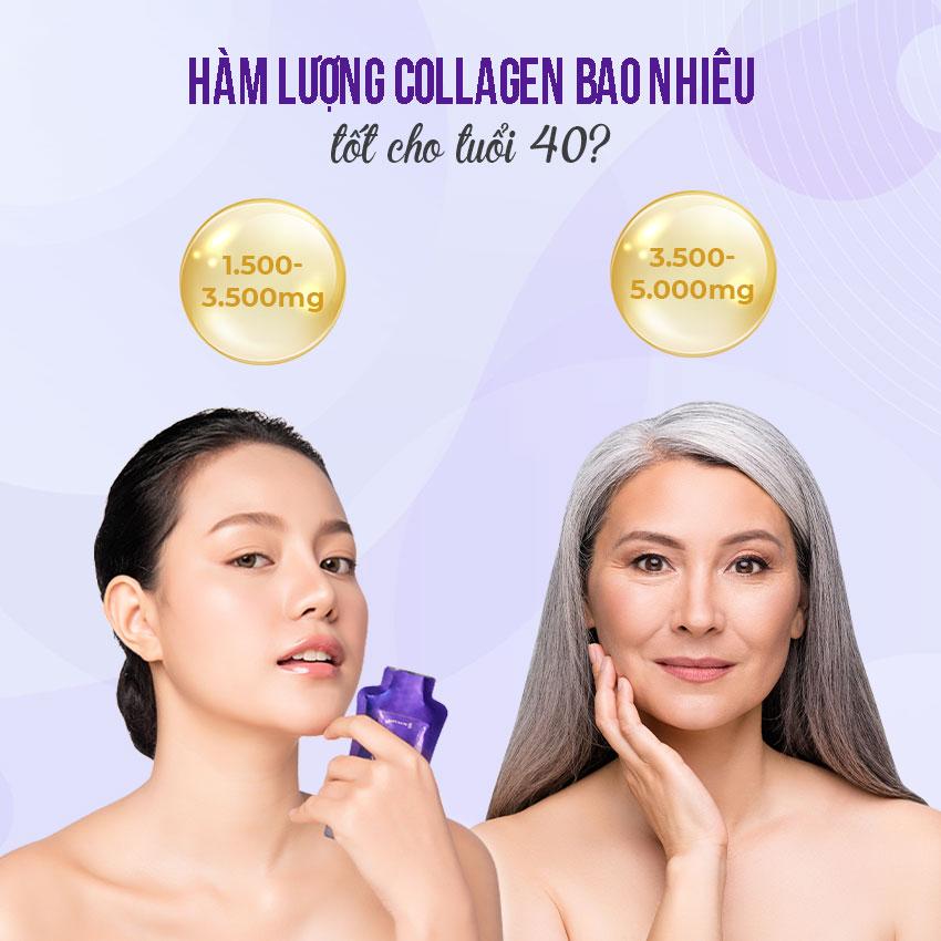 Các tiêu chí khi lựa chọn collagen cho tuổi 40