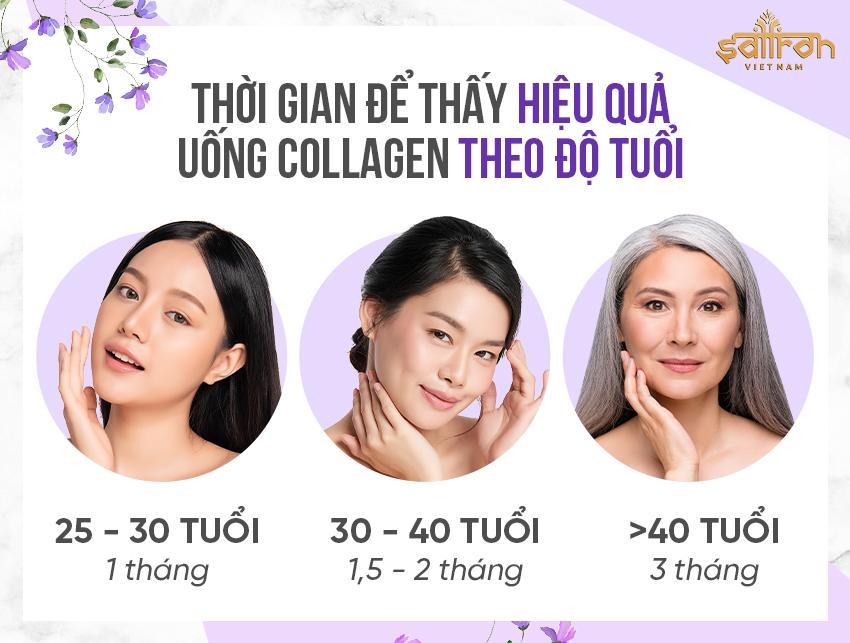 uống collagen trong bao lâu